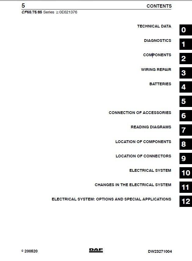 daf truck cf65 cf75 cf85 wiring diagram manual pdf?resize\=629%2C854\&ssl\=1 plumbing diagram pdf toilet drain pipe diagram \u2022 wiring diagram abb magmaster wiring diagram at nearapp.co
