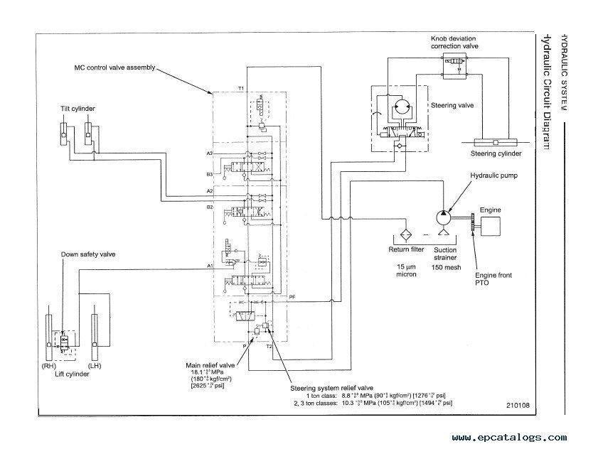 Wiring Diagram For Hurricane Shutter