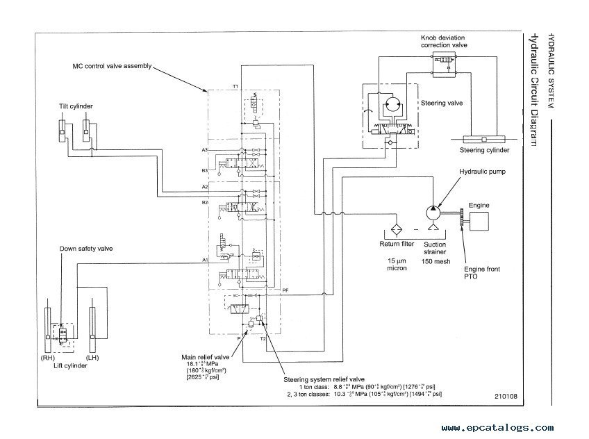 04 Mercede C230 Wiring Diagram