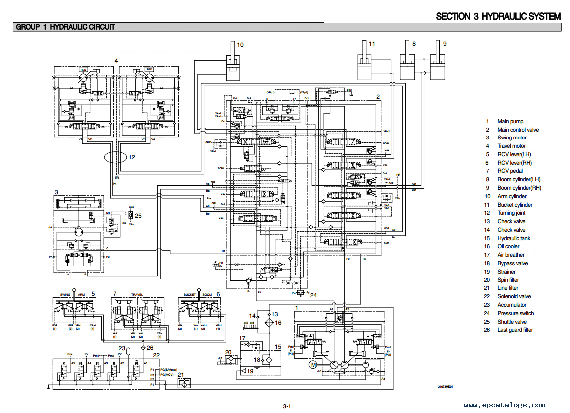 Hyundai R210lc 7h Amp R220lc 7h Excavator Service Manual