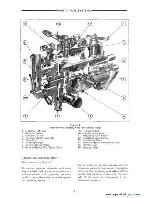 Ford 1710 Hydraulic Diagram