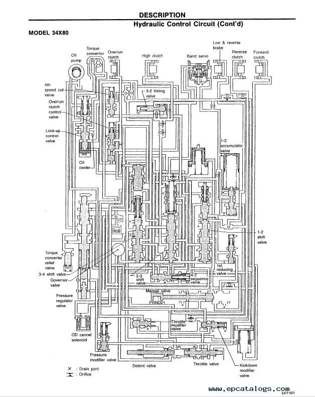 nissan pulsar wiring diagram n15  wiring diagram for 2002