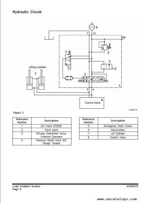 Terex TXL 3002 Large Wheel Loader Shop Manual PDF