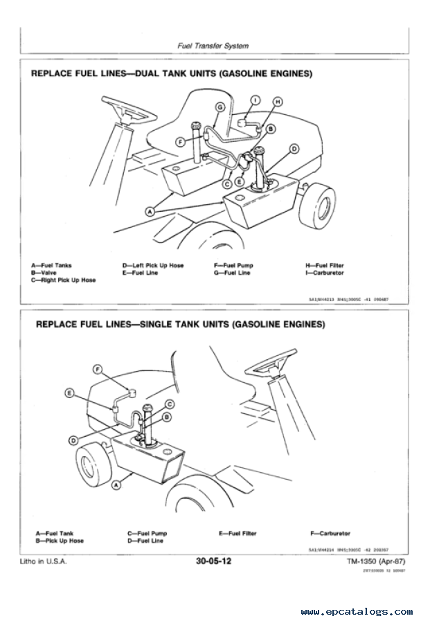 john deere f912 f915 f935 front mowers technical manual tm 1350 2454 john deere fuse box diagram john deere schematics and 3200 john deere telehandler wire diagram at cos-gaming.co