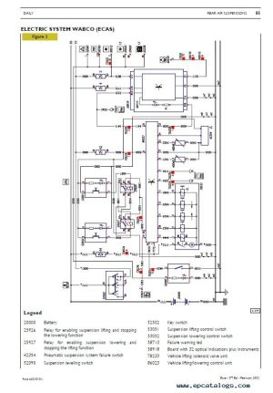 Iveco Daily Repair Manual Mechanical Electrical Electronic PDF