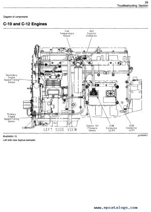 caterpillar 3406E C10 C12 C15 C16 C18 Engines PDF
