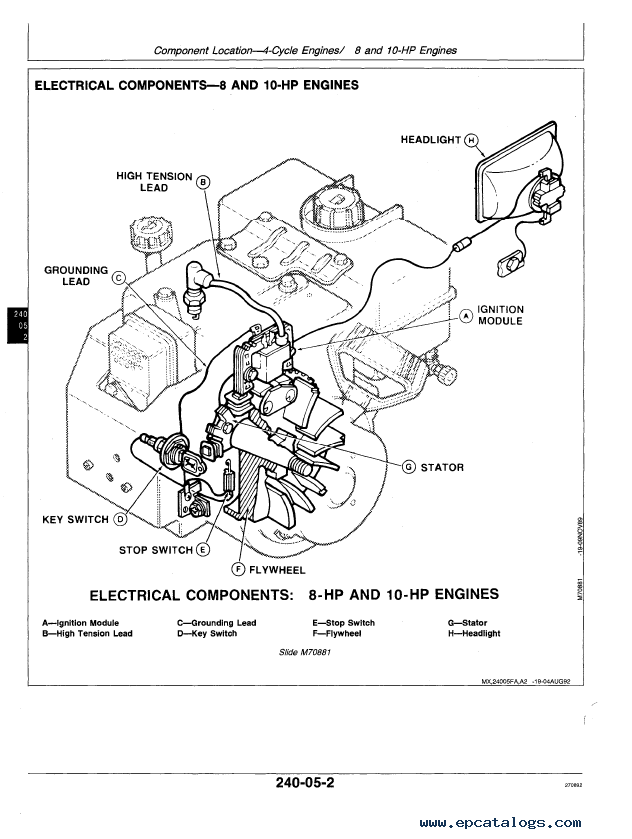 B Deere John Parts Diagram
