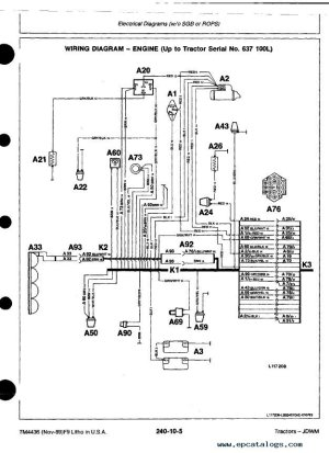 John Deere Tractors TM4436 Technical Manual PDF