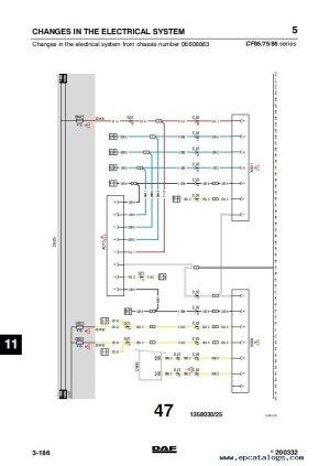DAF Truck CF65 CF75 CF85 Wiring Diagram Manual PDF