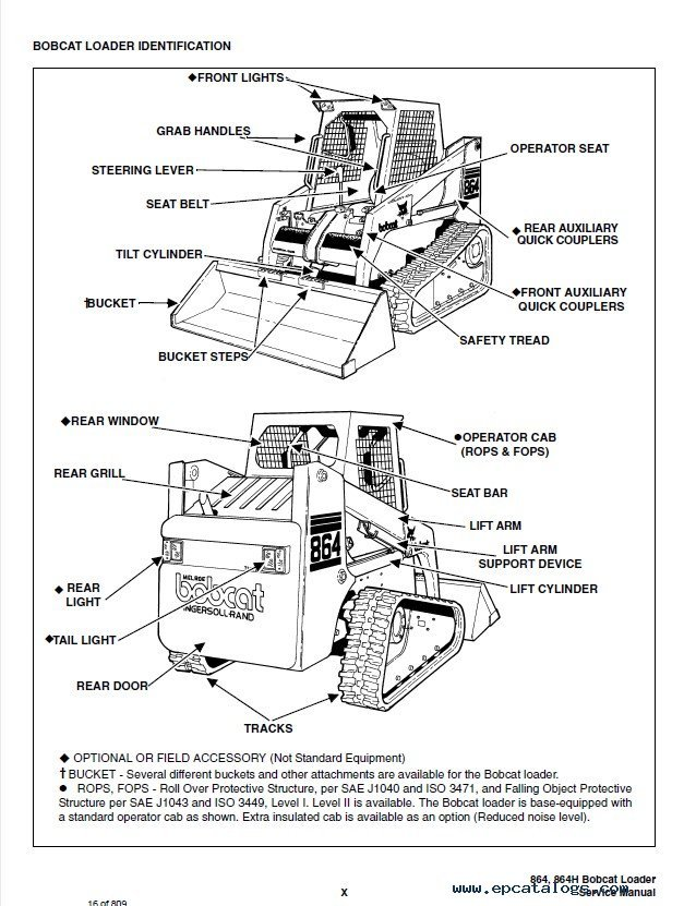 Bobcat 864 864hf Compact Track Loader Service Manual