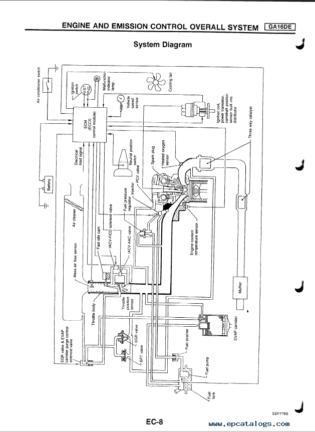 corvette wiring diagrams free diagram schemes  corvette