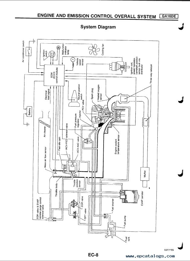Nissan Primera Wiring Diagram Manual