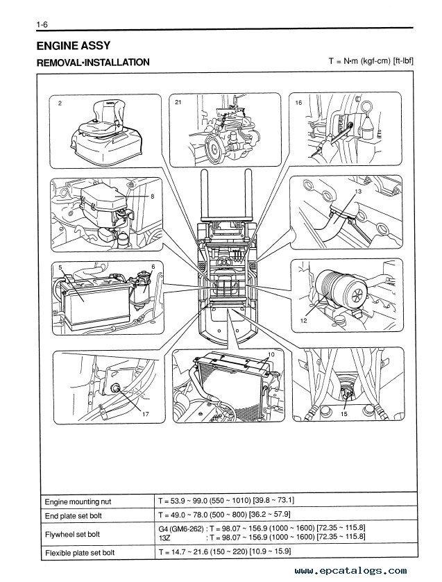 Toyota 7FGU 7FDU35 80 7FGU35 70 Forklift Service Repair Manual maintenance?resize\\\\\\\\\\\\\\\\\\\\\\\\\\\\\\\=637%2C838\\\\\\\\\\\\\\\\\\\\\\\\\\\\\\\&ssl\\\\\\\\\\\\\\\\\\\\\\\\\\\\\\\=1 toyota 2fg20 wiring diagrams 81 toyota pickup wiring diagram  at panicattacktreatment.co