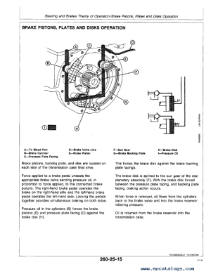 John Deere 4055 4255 4455 Tractors TM1459 PDF Manual