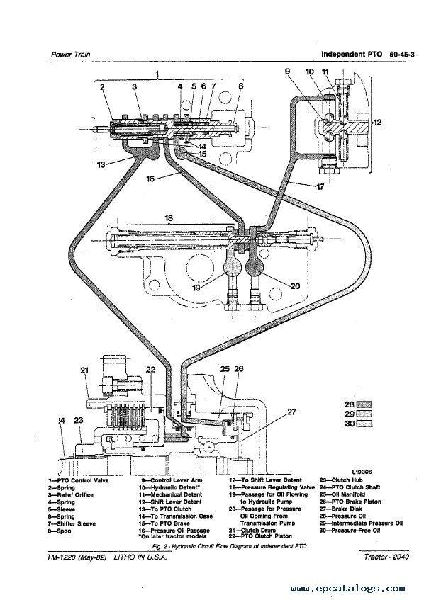 John Deere 332 Alternator Wiring Diagram John Deere 155C