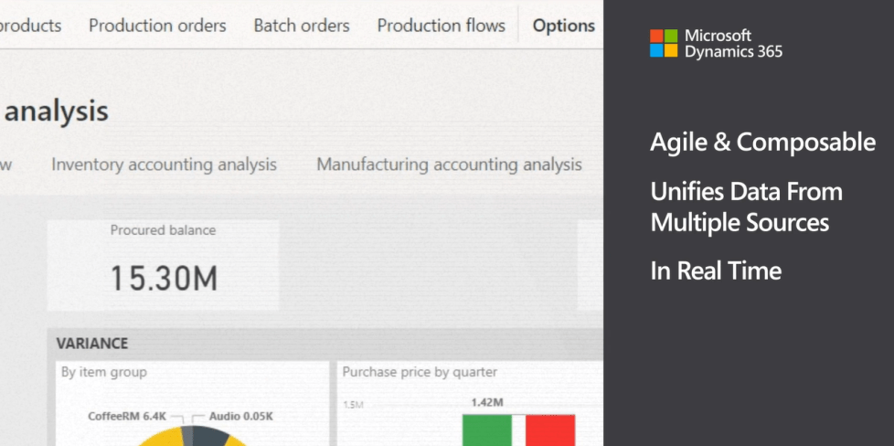 Data In Real time for Supply Chain Management