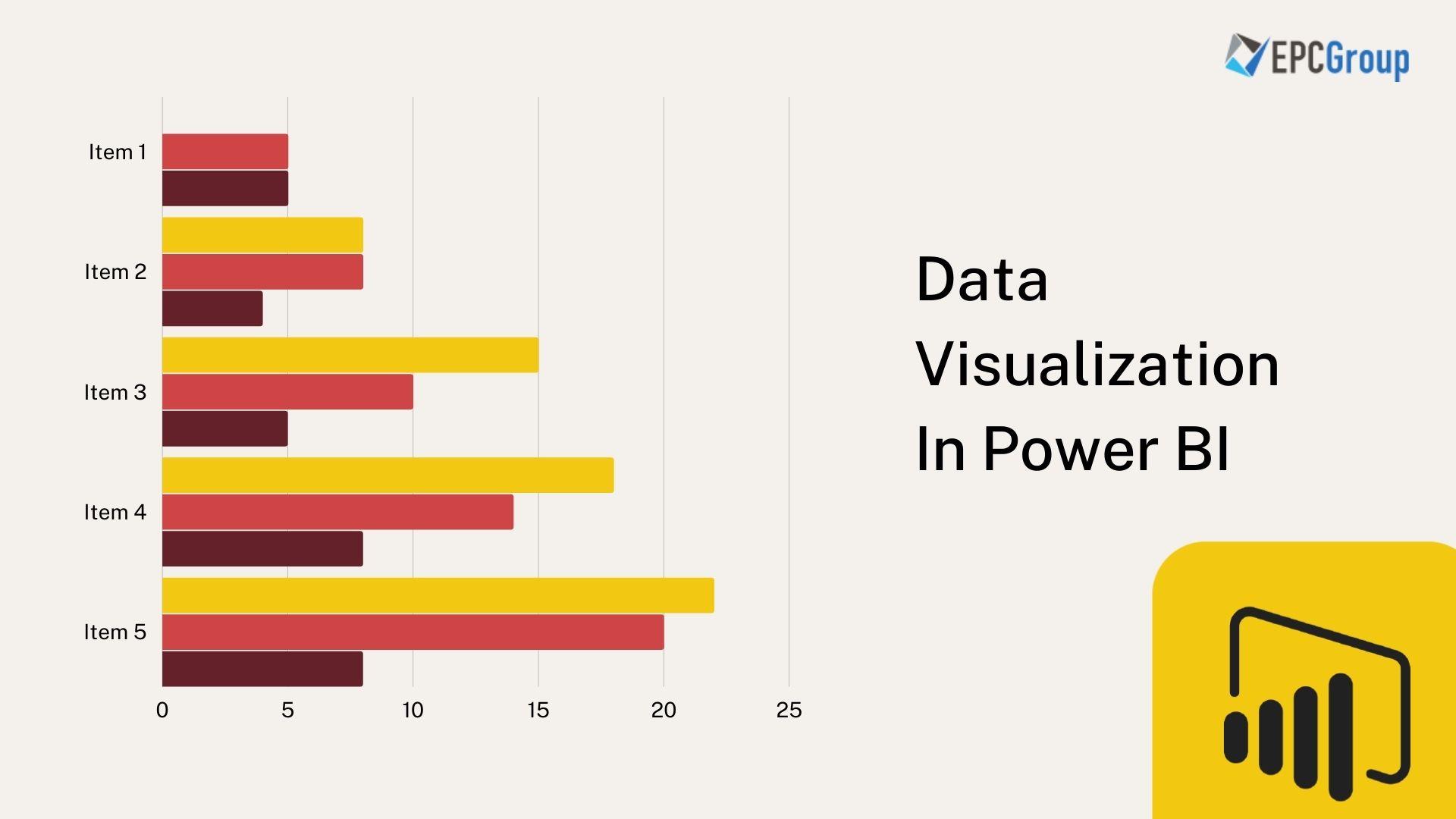 Data Visualization In Power BI: Interactive BI Reports - thumb image