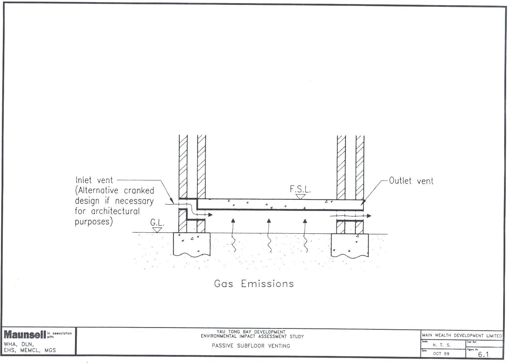 Basement Ventilation Design