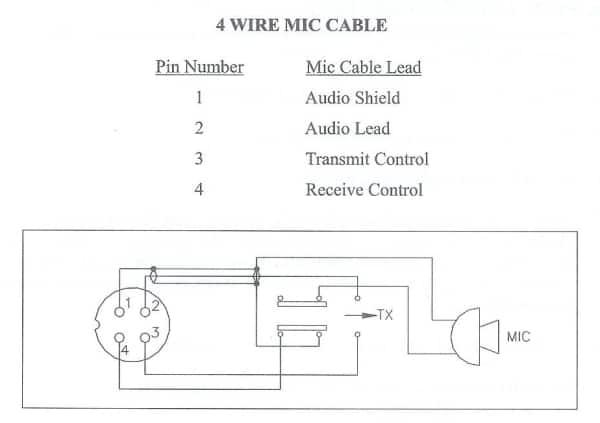Microfono de palma ANTA-820