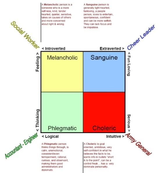 Lykken_Chart_09_11_0