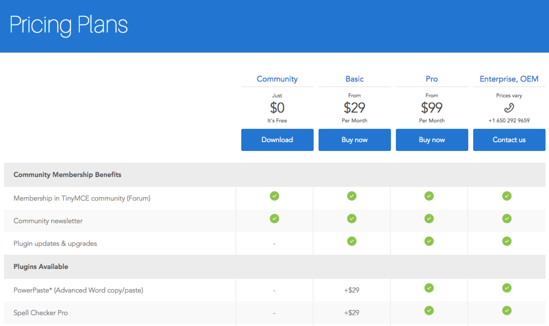 New TinyMCE pricing table