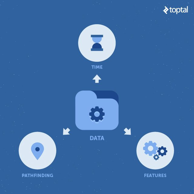 Toptal Designer Blog illustration data releationships