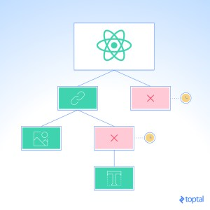React provides the tools to make performance improvements easy