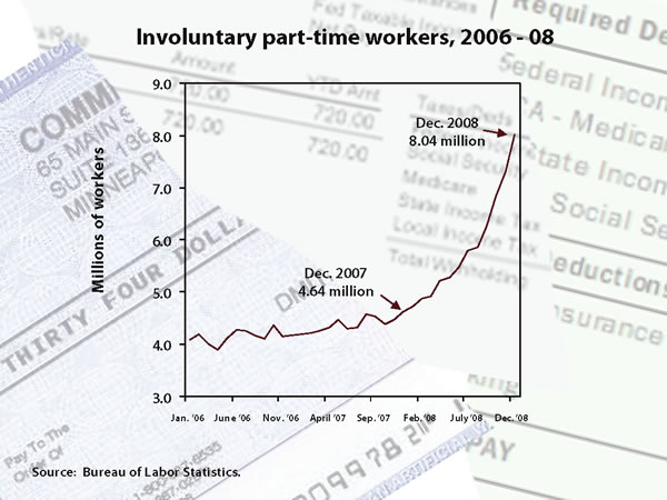 Workers forced to settle for fewer hours, Economic Policy Institute.