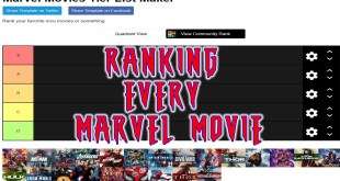 Ranking EVERY Marvel Cinematic Universe Movie!