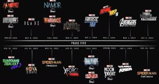 All 17 MCU Upcoming Movies in Marvel Phase 5 & Phase 6 [2023-2026] || Movie Zoned