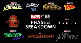 Marvel Phase 5 Full Slate Breakdown | All Confirmed Upcoming MCU Movies And Everything We Know