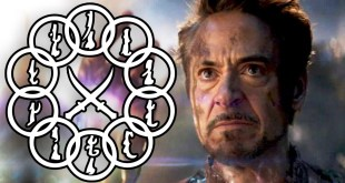 Iron Man Endgame Gauntlet TEN RINGS Theory! (Shang-Chi Plot)