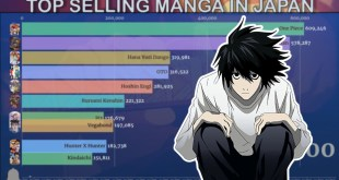 Top Selling Manga 2000-2020