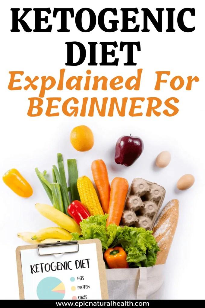 ketogenic diet explained for beginners