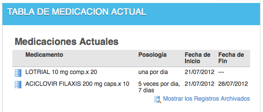 Tabla de medicación actual