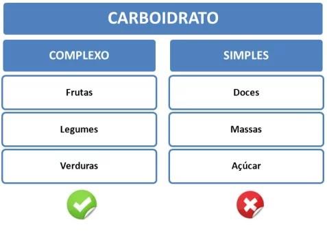 Dieta cetogenica efectos adversos pdf