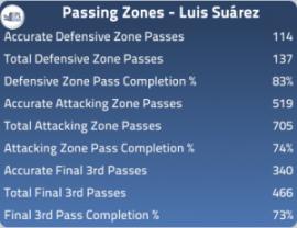 LS Pass