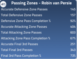 VP Pass
