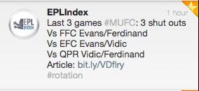 EPLIndex Tweet of United Defence