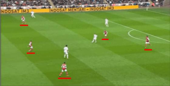 Arsenal Pressing