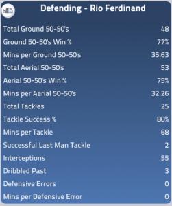 Ferdinand 10-11