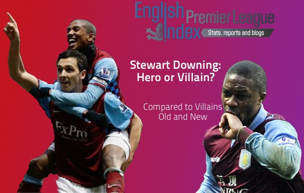 Young-Downing