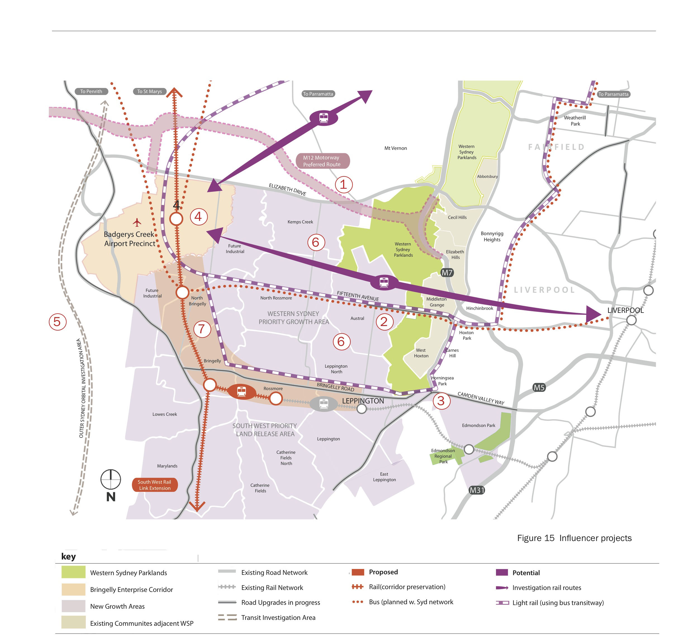 Western Sydney Parklands Influencer projects