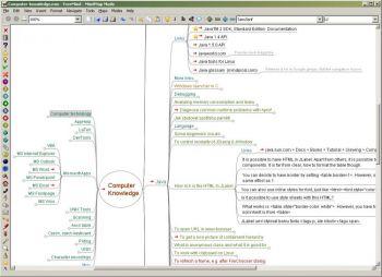 FreeMind: Программное обеспечение наносящее на карту мышление