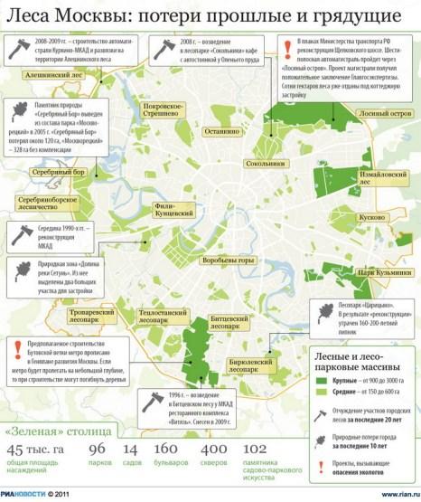Леса Москвы: потери прошлые и грядущие