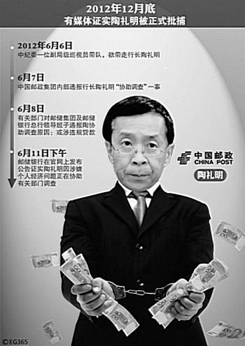 Директор Китайского почтово-сберегательного банка Тао Лимин арестован за коррупцию. Фото с epochtimes.com