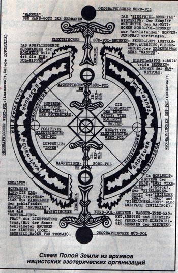 Схема полой земли из архивов нацистских эзотерических организаций