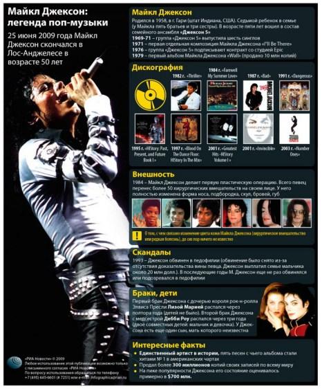 Майкл Джексон: легенда поп-музыки