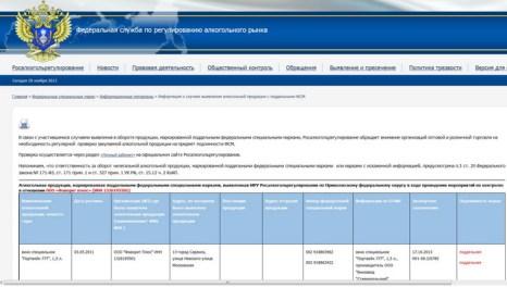 Создана новая форма контроля над незаконной торговлей алкоголем. Скриншот сайта Росалкогольрегулирование
