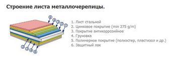 Фото с сайта www.centerkrovel.ru